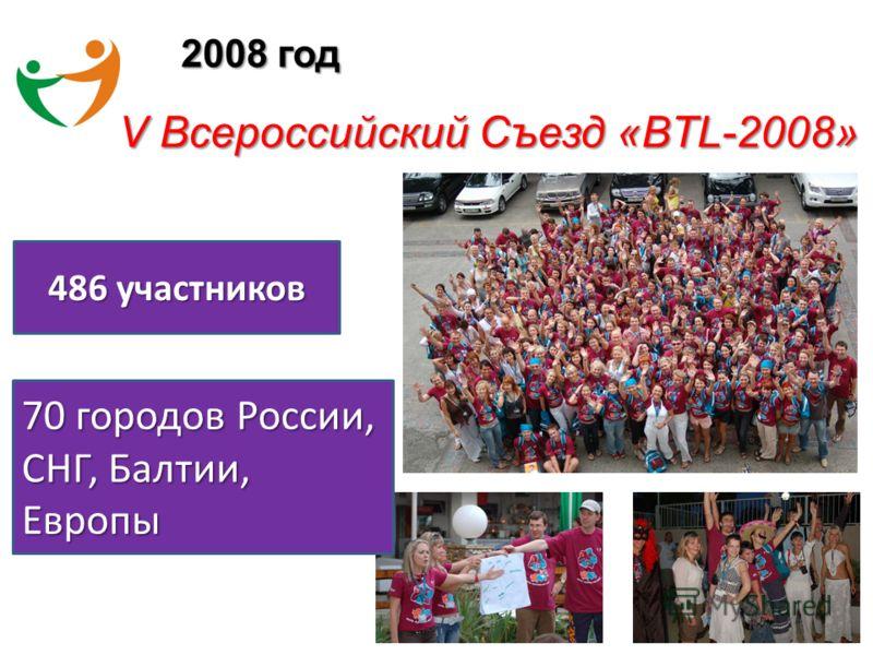 2008 год V Всероссийский Съезд «BTL-2008» 486 участников 70 городов России, СНГ, Балтии, Европы