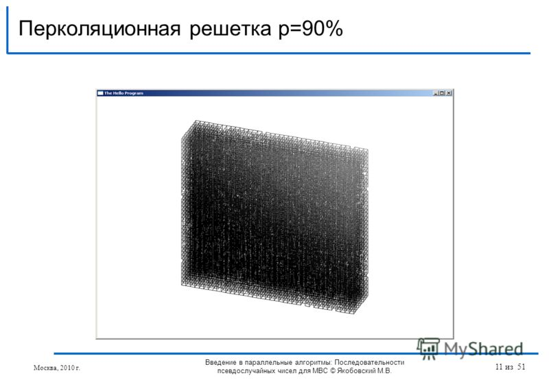 Перколяционная решетка p=90% Введение в параллельные алгоритмы: Последовательности псевдослучайных чисел для МВС © Якобовский М.В. Москва, 2010 г. 11 из 51