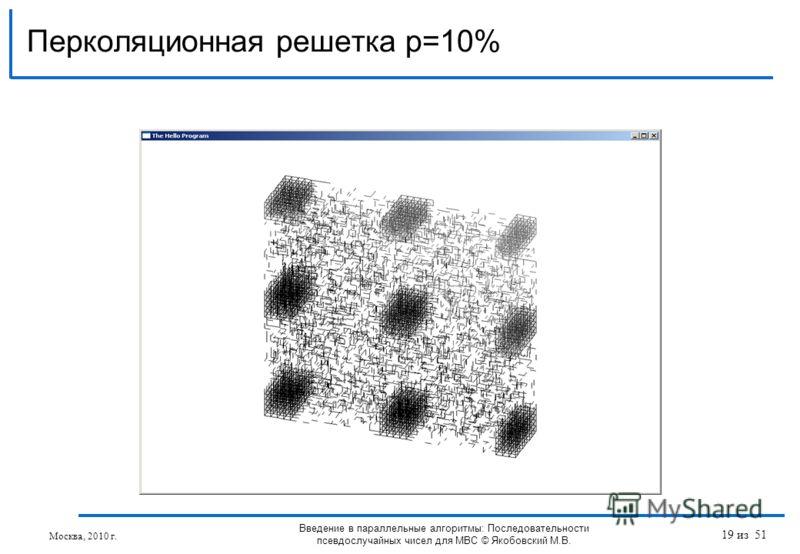 Перколяционная решетка p=10% Введение в параллельные алгоритмы: Последовательности псевдослучайных чисел для МВС © Якобовский М.В. Москва, 2010 г. 19 из 51