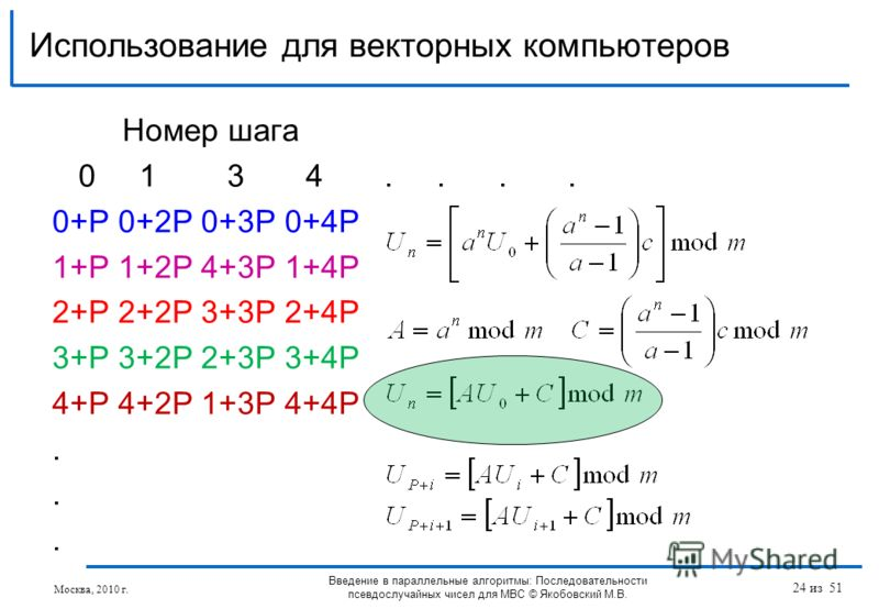 Номер шага 0 1 3 4.... 0+P 0+2P 0+3P 0+4P 1+P 1+2P 4+3P 1+4P 2+P 2+2P 3+3P 2+4P 3+P 3+2P 2+3P 3+4P 4+P 4+2P 1+3P 4+4P. Использование для векторных компьютеров Введение в параллельные алгоритмы: Последовательности псевдослучайных чисел для МВС © Якобо