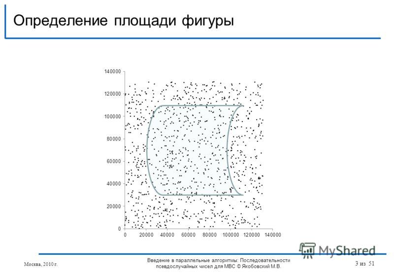 Определение площади фигуры Введение в параллельные алгоритмы: Последовательности псевдослучайных чисел для МВС © Якобовский М.В. Москва, 2010 г. 3 из 51