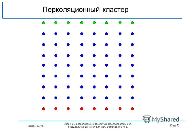 Перколяционный кластер Москва, 2010 г. Введение в параллельные алгоритмы: Последовательности псевдослучайных чисел для МВС © Якобовский М.В. 40 из 51