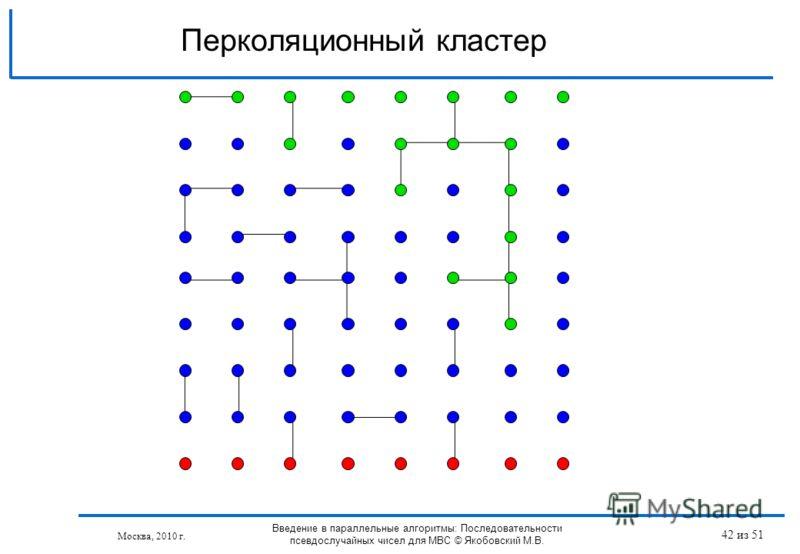 Перколяционный кластер Москва, 2010 г. Введение в параллельные алгоритмы: Последовательности псевдослучайных чисел для МВС © Якобовский М.В. 42 из 51