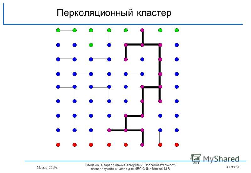 Перколяционный кластер Москва, 2010 г. Введение в параллельные алгоритмы: Последовательности псевдослучайных чисел для МВС © Якобовский М.В. 43 из 51