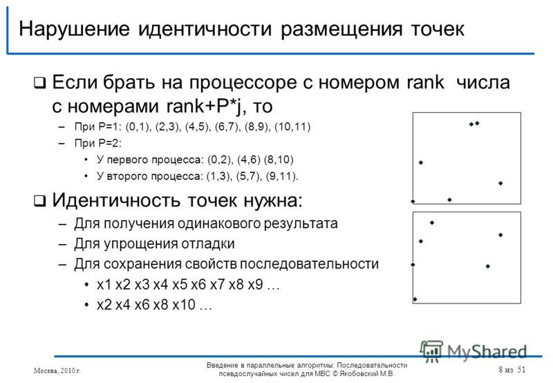 Если брать на процессоре с номером rank числа с номерами rank+P*j, то –При P=1: (0,1), (2,3), (4,5), (6,7), (8,9), (10,11) –При P=2: У первого процесса: (0,2), (4,6) (8,10) У второго процесса: (1,3), (5,7), (9,11). Идентичность точек нужна: –Для полу