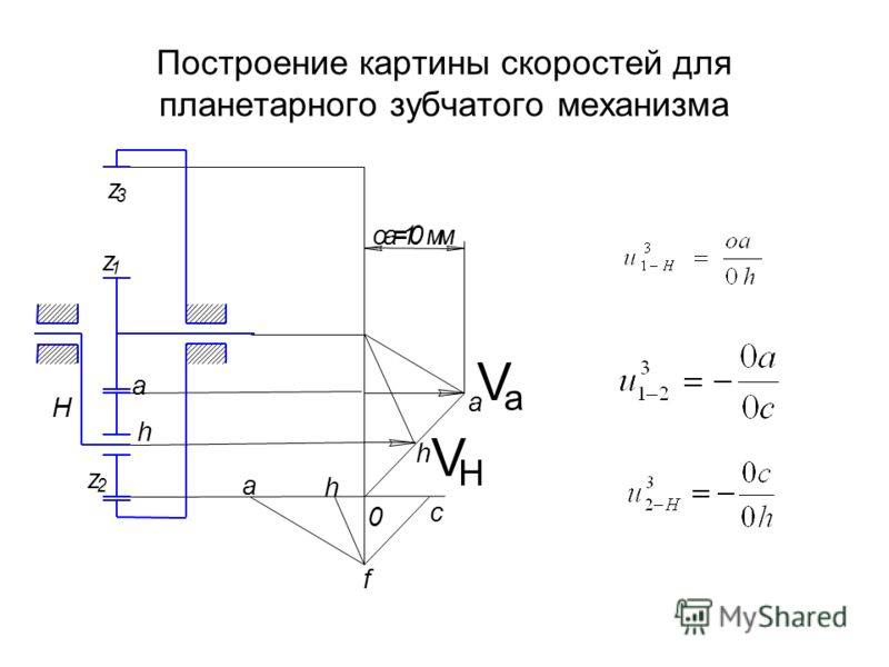 Построение картины скоростей для планетарного зубчатого механизма V a oa=10мм а V Н h h a c f 0 z 1 z 2 z 3 H a h