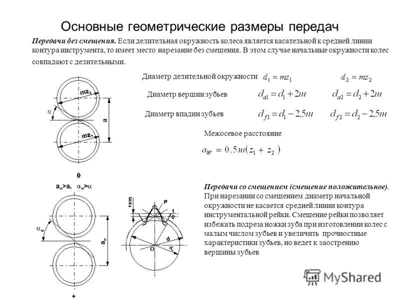 Основные геометрические размеры передач Передачи без смещения. Если делительная окружность колеса является касательной к средней линии контура инструм