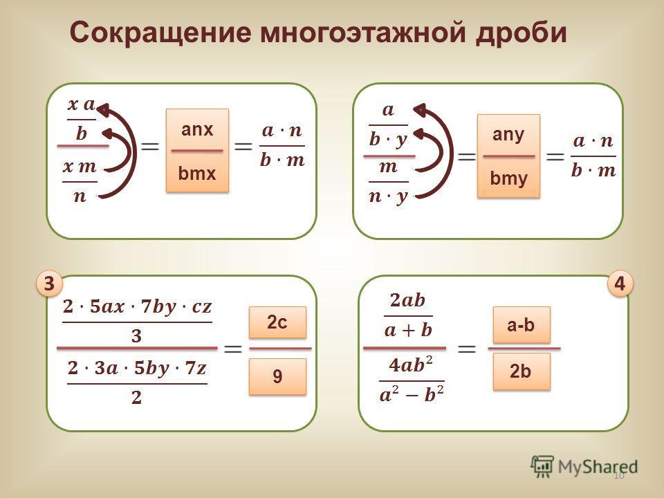 10 Сокращение многоэтажной дроби anx bmx anx bmx any bmy any bmy 2c 9 9 2b a-b 4 4 3 3
