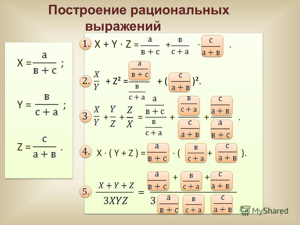 2 X = ; Y = ; Z =. Построение рациональных выражений X + Y · Z = + ·. + Z² = + ( )². + + = + +. X · ( Y + Z ) = · ( + ). + +