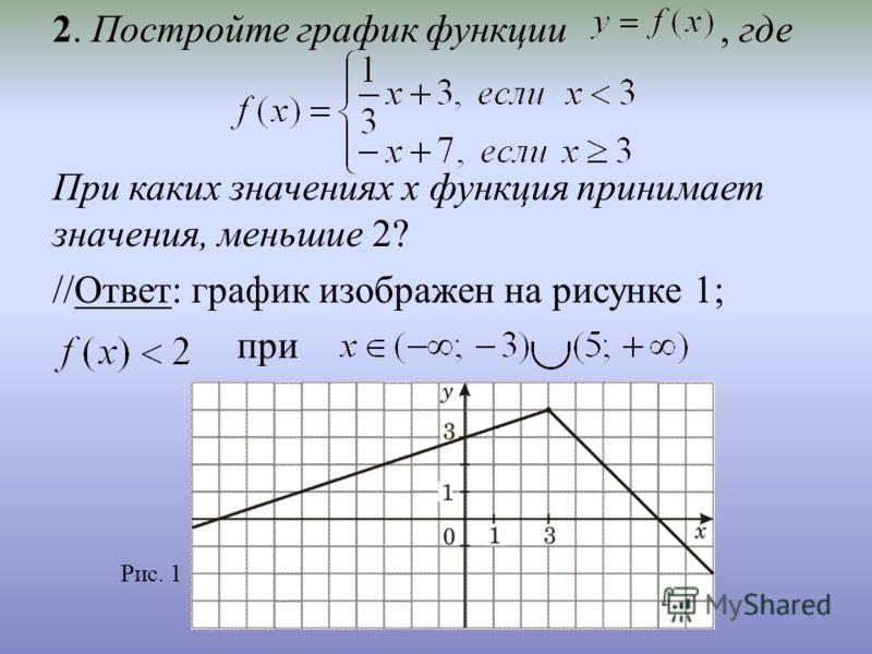 2. Постройте график функции, где При каких значениях х функция принимает значения, меньшие 2? //Ответ: график изображен на рисунке 1; при Рис. 1