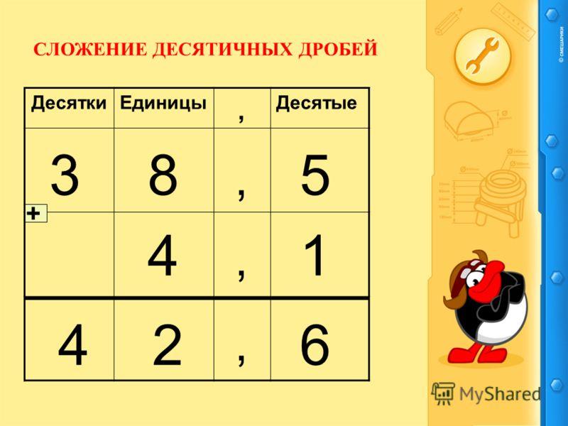ДесяткиЕдиницыДесятые,,, 835 41 624, + СЛОЖЕНИЕ ДЕСЯТИЧНЫХ ДРОБЕЙ