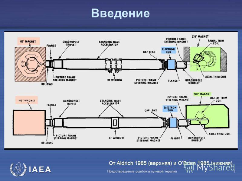 IAEA Предотвращение ошибок в лучевой терапии3 От Aldrich 1985 (верхняя) и OBrien 1985 (нижняя) Bведение