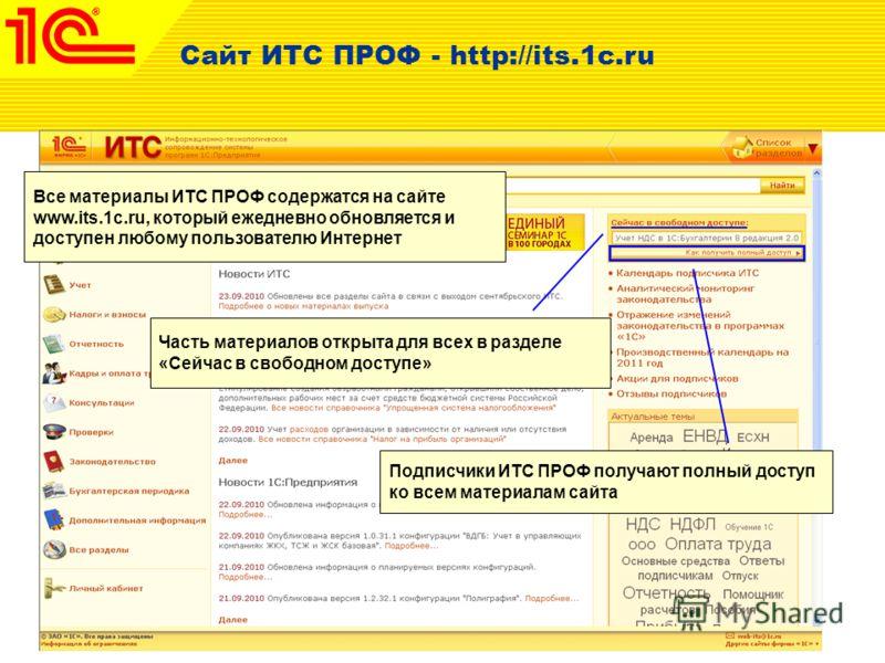 Сайт ИТС ПРОФ - http://its.1c.ru Все материалы ИТС ПРОФ содержатся на сайте www.its.1c.ru, который ежедневно обновляется и доступен любому пользователю Интернет Часть материалов открыта для всех в разделе «Сейчас в свободном доступе» Подписчики ИТС П