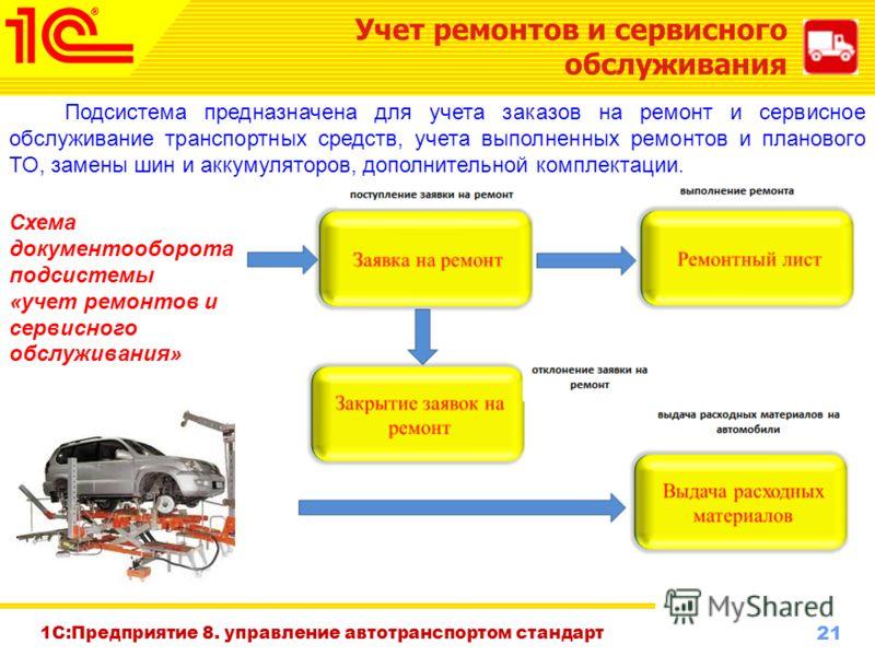 21 www.1c-menu.ru, Октябрь 2010 г. Учет ремонтов и сервисного обслуживания 1С:Предприятие 8. управление автотранспортом стандарт Подсистема предназначена для учета заказов на ремонт и сервисное обслуживание транспортных средств, учета выполненных рем