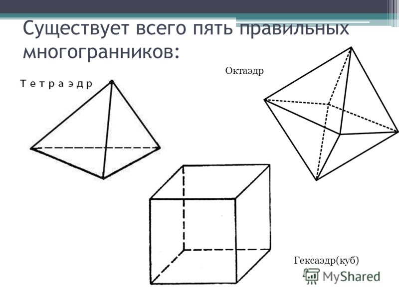 Существует всего пять правильных многогранников: Октаэдр Гексаэдр(куб)