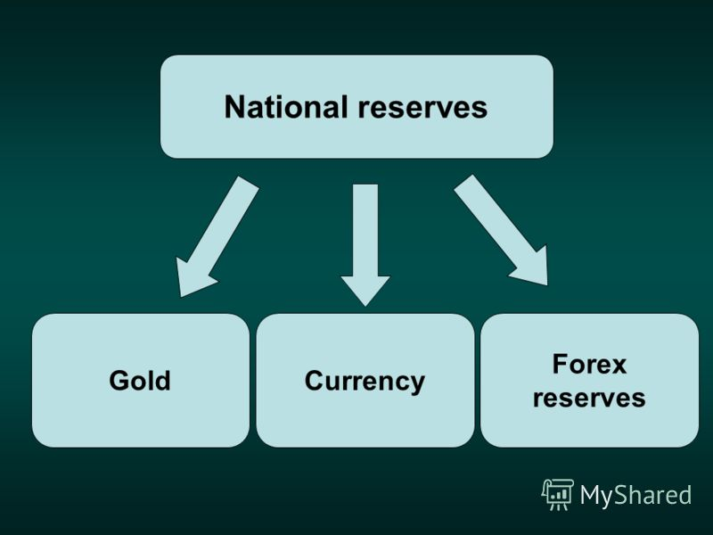 National reserves GoldCurrency Forex reserves