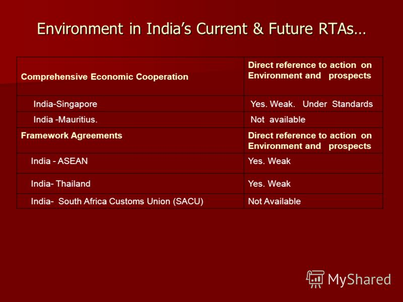 Environment in Indias Current & Future RTAs… Comprehensive Economic Cooperation Direct reference to action on Environment and prospects India-Singapore Yes. Weak. Under Standards India -Mauritius. Not available Framework AgreementsDirect reference to
