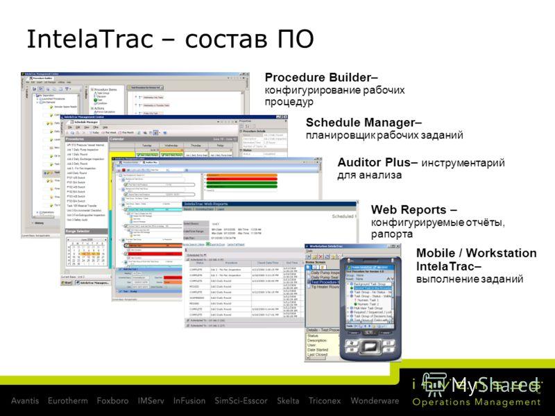 IntelaTrac – состав ПО Procedure Builder– конфигурирование рабочих процедур Auditor Plus– инструментарий для анализа Mobile / Workstation IntelaTrac– выполнение заданий Web Reports – конфигурируемые отчёты, рапорта Schedule Manager– планировщик рабоч