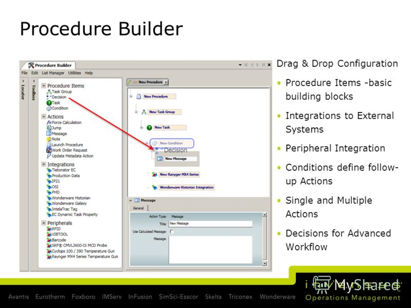 Procedure Builder 29 Drag & Drop Configuration Procedure Items -basic building blocks Integrations to External Systems Peripheral Integration Conditions define follow- up Actions Single and Multiple Actions Decisions for Advanced Workflow