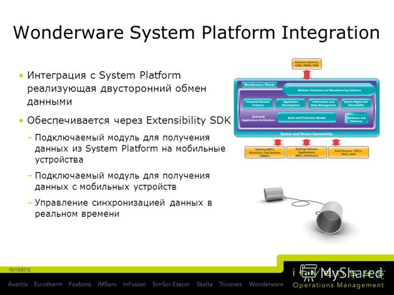 Wonderware System Platform Integration Интеграция с System Platform реализующая двусторонний обмен данными Обеспечивается через Extensibility SDK –Подключаемый модуль для получения данных из System Platform на мобильные устройства –Подключаемый модул
