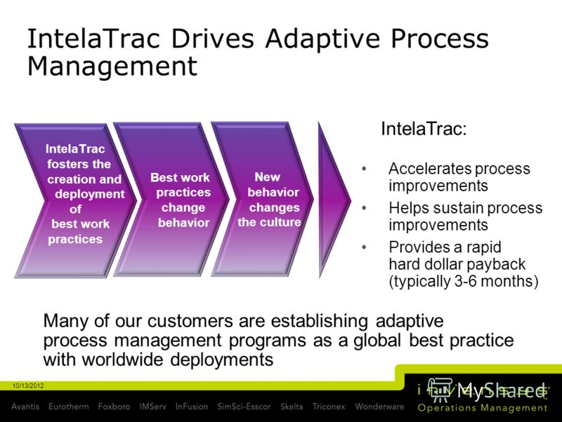 IntelaTrac Drives Adaptive Process Management Accelerates process improvements Helps sustain process improvements Provides a rapid hard dollar payback (typically 3-6 months) IntelaTrac: Many of our customers are establishing adaptive process manageme