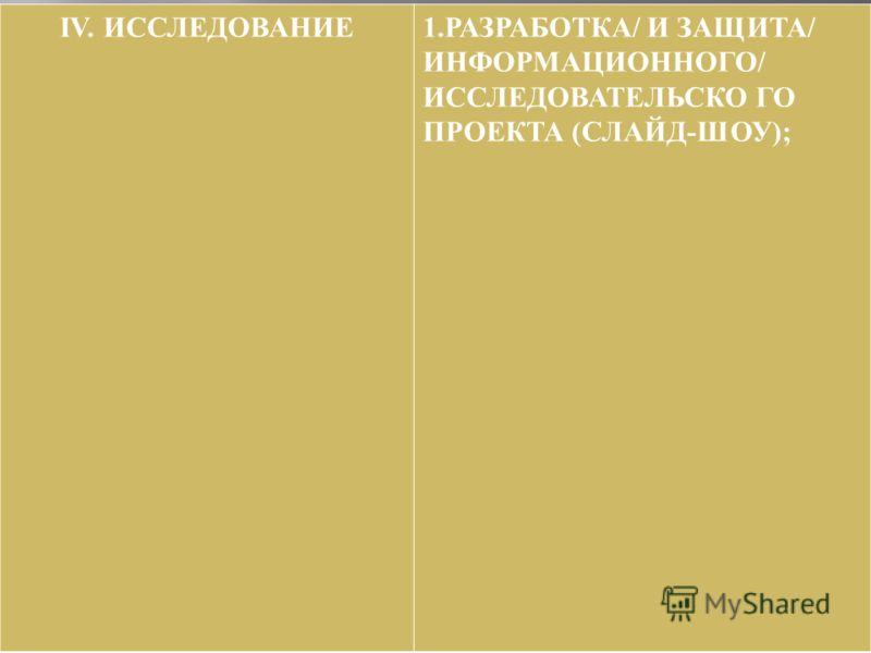 IV. ИССЛЕДОВАНИЕ1.РАЗРАБОТКА/ И ЗАЩИТА/ ИНФОРМАЦИОННОГО/ ИССЛЕДОВАТЕЛЬСКО ГО ПРОЕКТА (СЛАЙД-ШОУ);