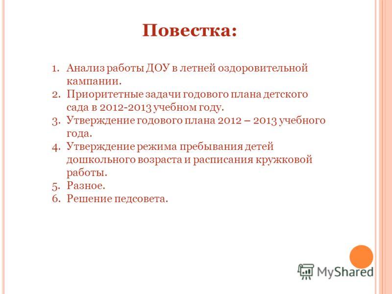 Презентация Педсовета По Итогам Работы
