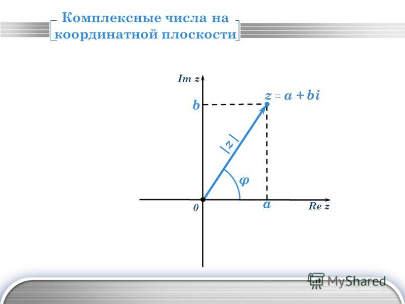 LOGO Комплексные числа на координатной плоскости Im z Re z 0 z = a + bi a b |z| φ