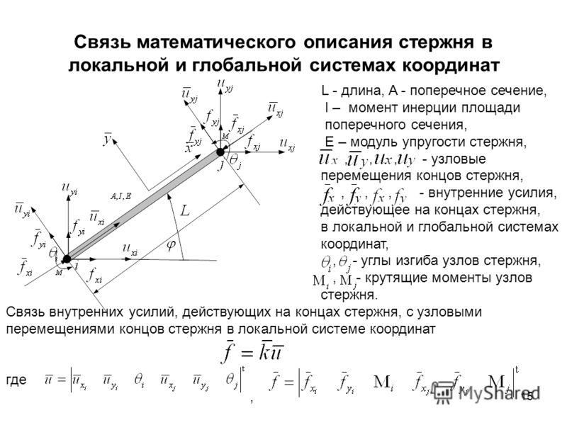 15 L - длина, A - поперечное сечение, I – момент инерции площади поперечного сечения, E – модуль упругости стержня,,,, - узловые перемещения концов стержня,,,, - внутренние усилия, действующее на концах стержня, в локальной и глобальной системах коор