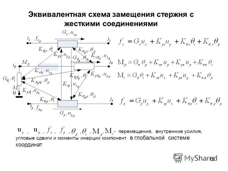 19,,,,,,, - перемещения, внутренние усилия, угловые сдвиги и моменты инерции компонент в глобальной системе координат Эквивалентная схема замещения стержня с жесткими соединениями