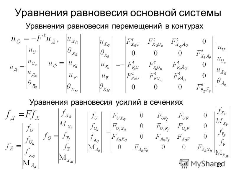 25 Уравнения равновесия основной системы Уравнения равновесия перемещений в контурах Уравнения равновесия усилий в сечениях