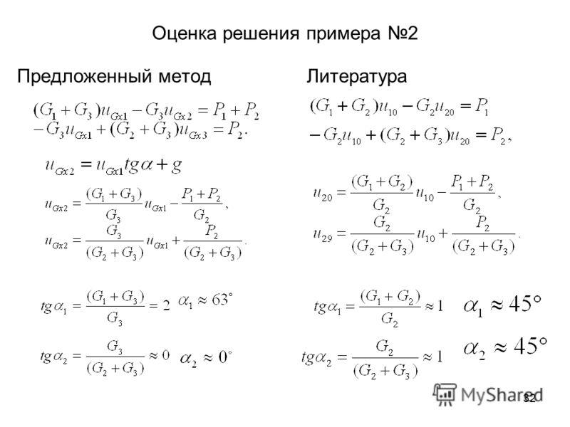 32 Оценка решения примера 2 Предложенный метод Литература