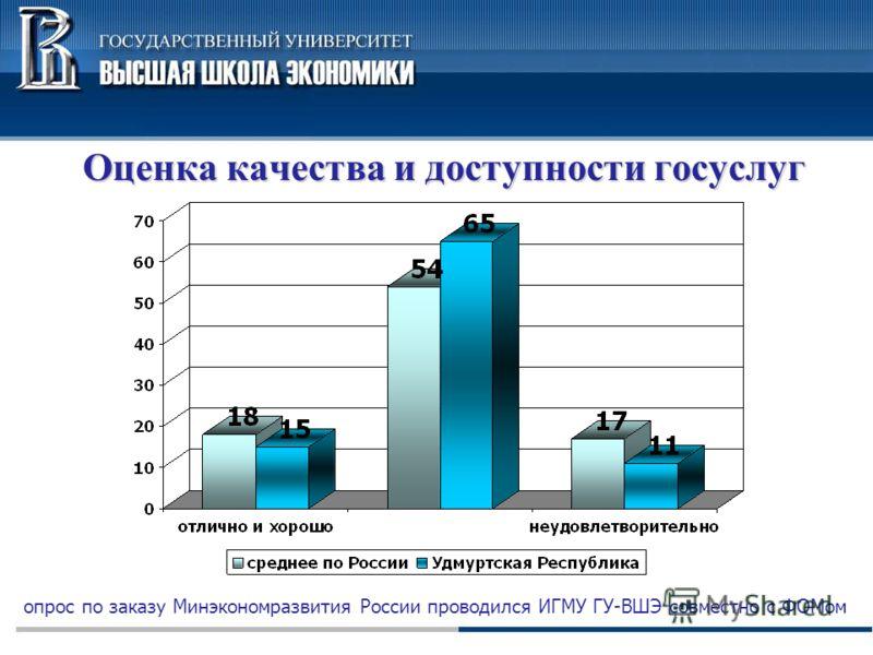 Оценка качества и доступности госуслуг опрос по заказу Минэкономразвития России проводился ИГМУ ГУ-ВШЭ совместно с ФОМом