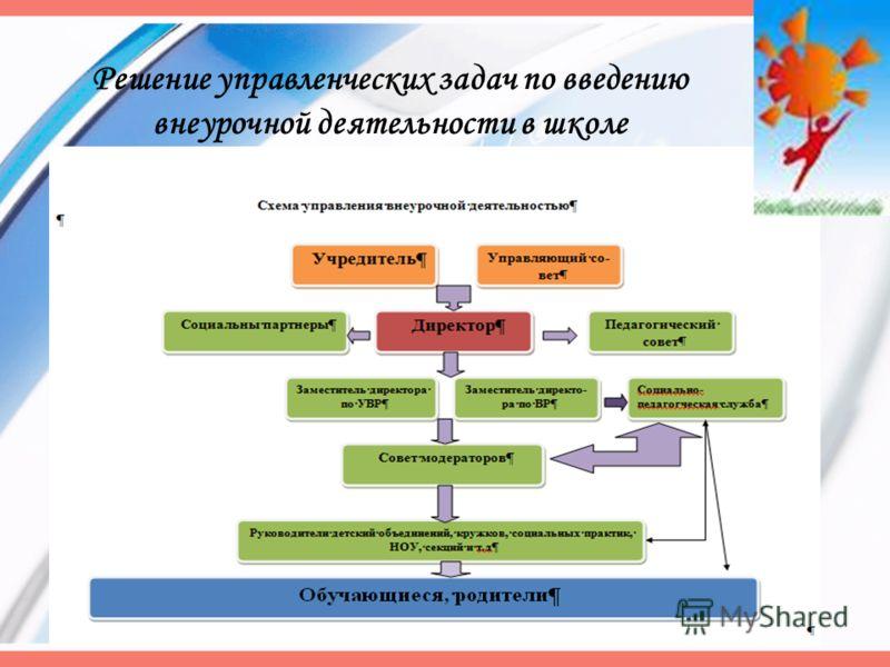 Решение управленческих задач по введению внеурочной деятельности в школе