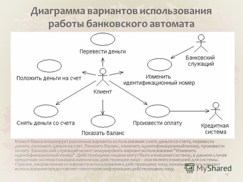 Диаграмма вариантов использования работы банковского автомата 19