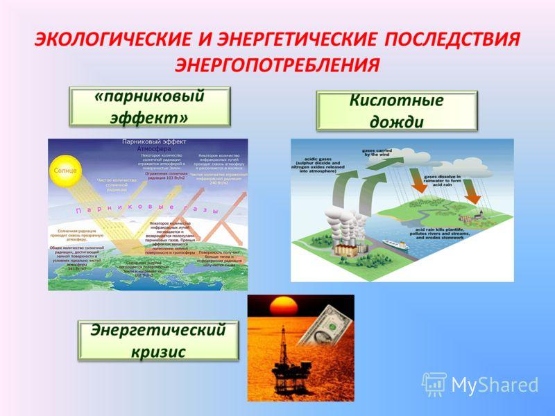 ЭКОЛОГИЧЕСКИЕ И ЭНЕРГЕТИЧЕСКИЕ ПОСЛЕДСТВИЯ ЭНЕРГОПОТРЕБЛЕНИЯ «парниковый эффект» Кислотные дожди Энергетический кризис