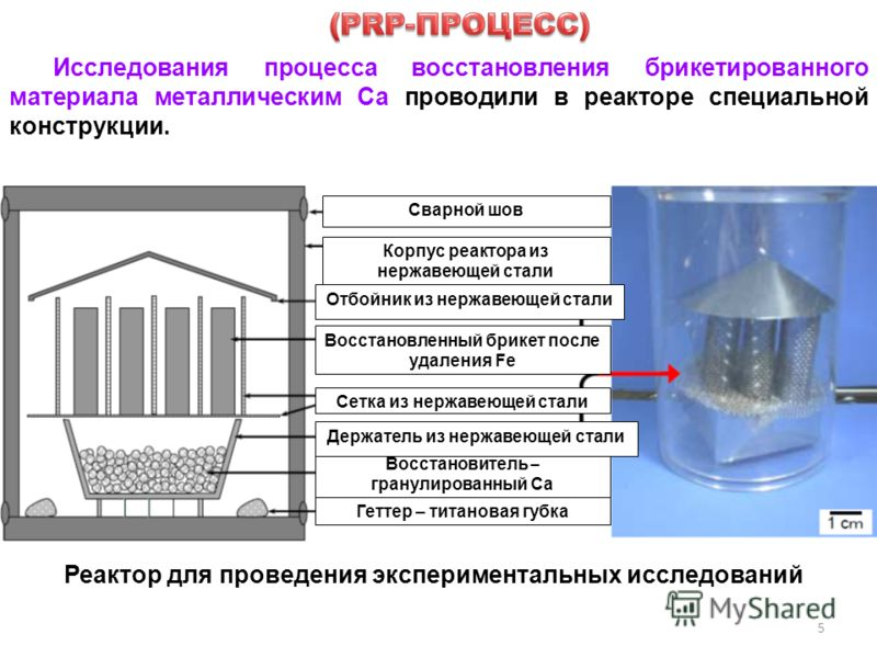 5 Исследования процесса восстановления брикетированного материала металлическим Ca проводили в реакторе специальной конструкции. Корпус реактора из нержавеющей стали Отбойник из нержавеющей стали Восстановленный брикет после удаления Fe Восстановител