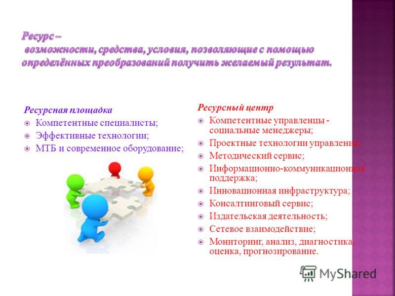 Ресурсная площадка Компетентные специалисты; Эффективные технологии; МТБ и современное оборудование; Ресурсный центр Компетентные управленцы - социальные менеджеры; Проектные технологии управления; Методический сервис; Информационно-коммуникационная