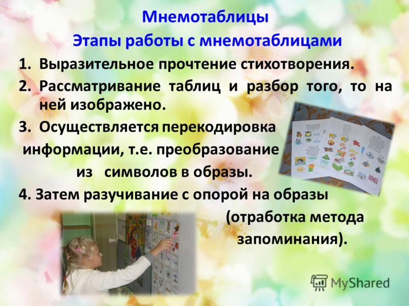 Мнемотаблицы Этапы работы с мнемотаблицами 1.Выразительное прочтение стихотворения. 2.Рассматривание таблиц и разбор того, то на ней изображено. 3.Осуществляется перекодировка информации, т.е. преобразование из символов в образы. 4. Затем разучивание