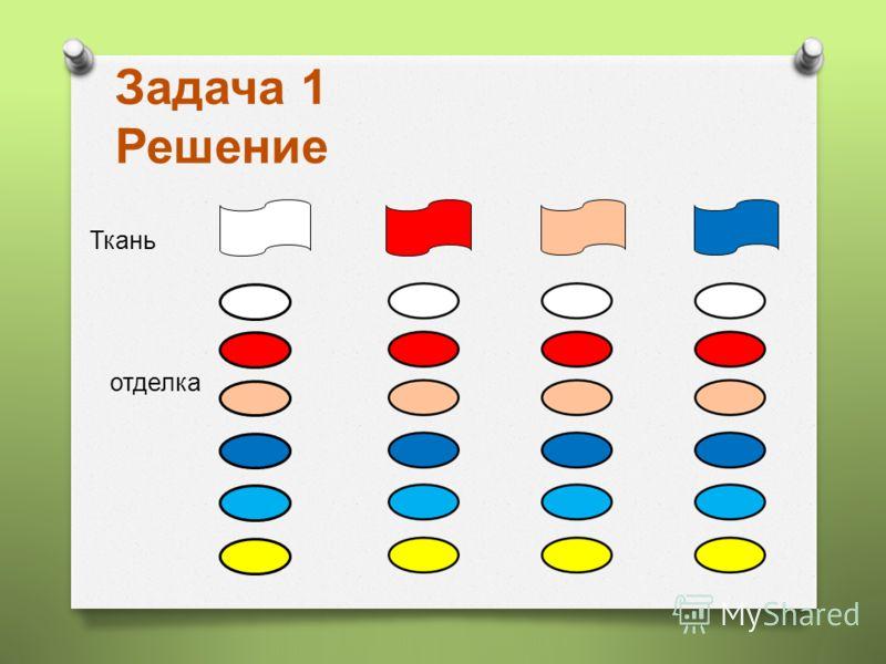 Задача 1 Решение Ткань отделка