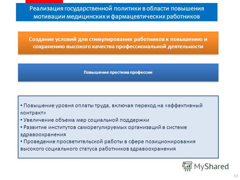 Боткинская больница центр гематологии