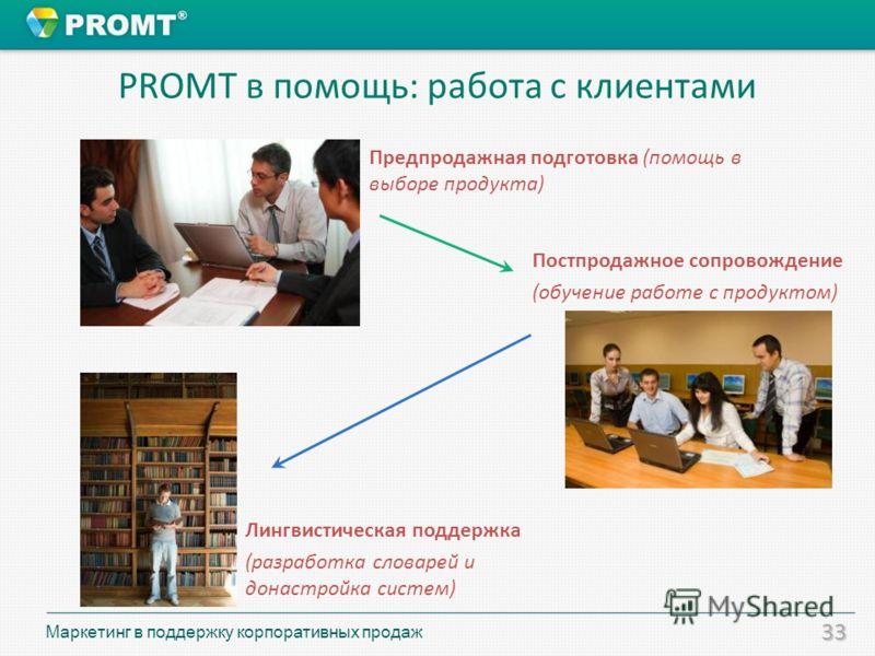33 PROMT в помощь: работа с клиентами Предпродажная подготовка (помощь в выборе продукта) Постпродажное сопровождение (обучение работе с продуктом) Лингвистическая поддержка (разработка словарей и донастройка систем) Маркетинг в поддержку корпоративн