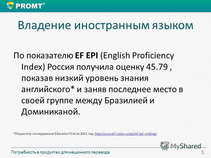 5 Владение иностранным языком По показателю EF EPI (English Proficiency Index) Россия получила оценку 45.79, показав низкий уровень знания английского* и заняв последнее место в своей группе между Бразилией и Доминиканой. *Результаты исследования Edu