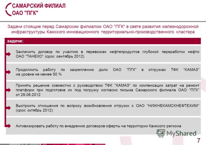 7 7 Задачи стоящие перед Самарским филиалом ОАО
