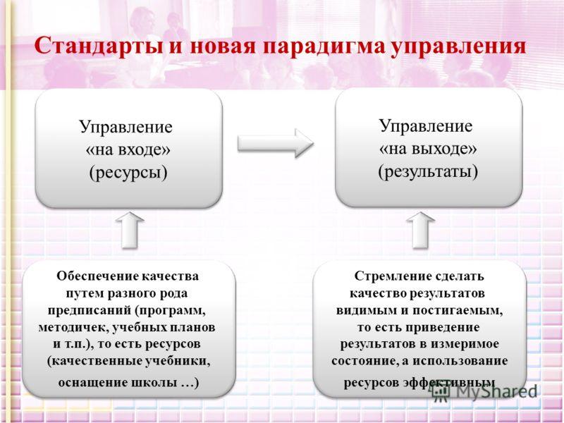 Стандарты и новая парадигма управления Управление «на входе» (ресурсы) Управление «на входе» (ресурсы) Управление «на выходе» (результаты) Управление «на выходе» (результаты) Обеспечение качества путем разного рода предписаний (программ, методичек, у