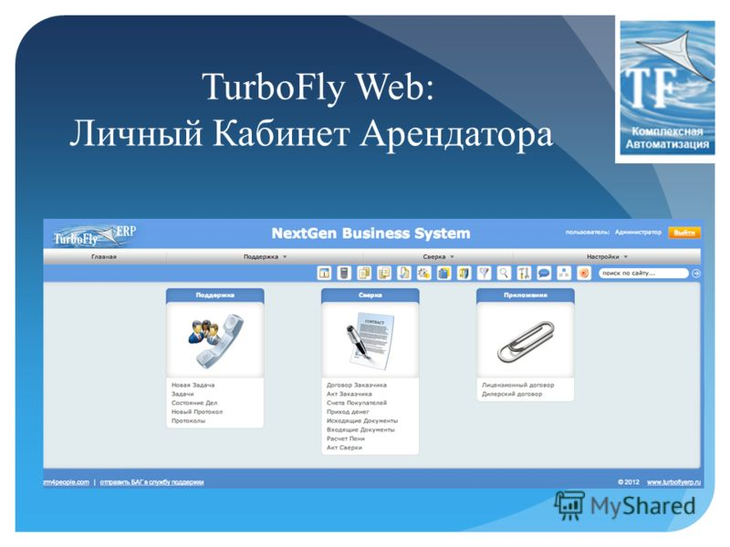 TurboFly Web: Личный Кабинет Арендатора