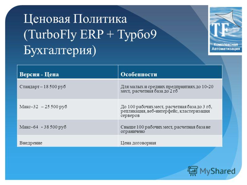 Ценовая Политика (TurboFly ERP + Турбо9 Бухгалтерия) Версия - ЦенаОсобенности Стандарт – 18 500 руб Для малых и средних предприятиях до 10-20 мест, расчетная база до 2 гб Макс–32 – 25 500 руб До 100 рабочих мест, расчетная база до 3 гб, репликация, в