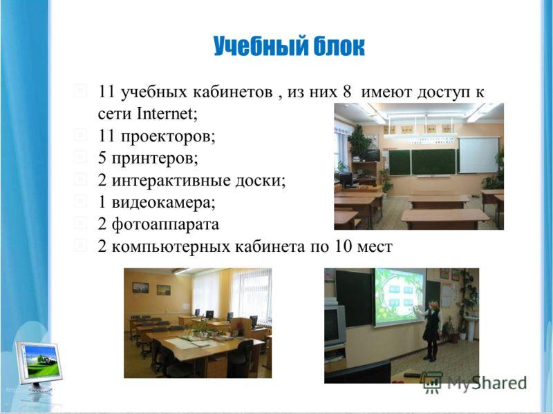 Учебный блок 11 учебных кабинетов, из них 8 имеют доступ к сети Internet; 11 проекторов; 5 принтеров; 2 интерактивные доски; 1 видеокамера; 2 фотоаппарата 2 компьютерных кабинета по 10 мест