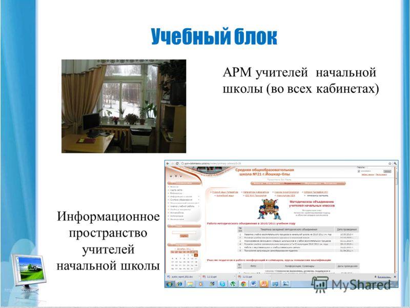 Учебный блок АРМ учителей начальной школы (во всех кабинетах) Информационное пространство учителей начальной школы