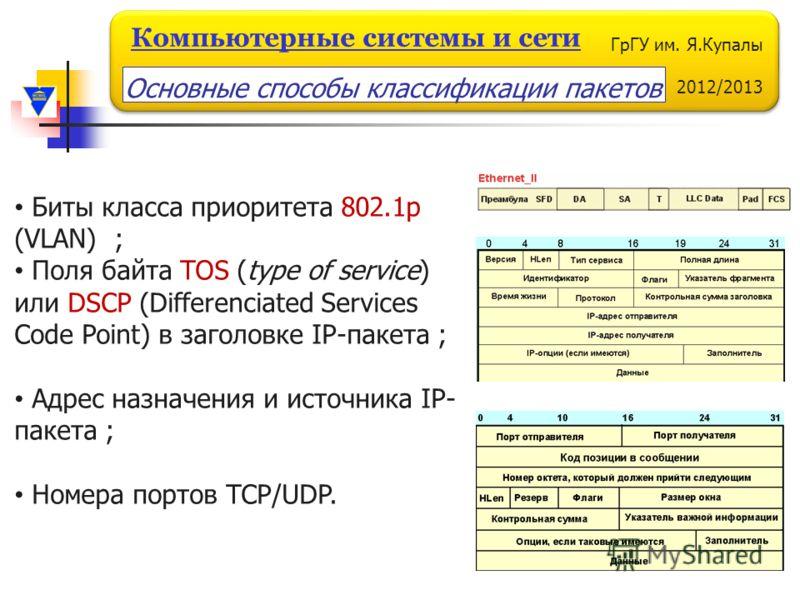 ГрГУ им. Я.Купалы 2012/2013 Компьютерные системы и сети Биты класса приоритета 802.1р (VLAN) ; Поля байта TOS (type of service) или DSCP (Differenciated Services Code Point) в заголовке IP-пакета ; Адрес назначения и источника IР- пакета ; Номера пор